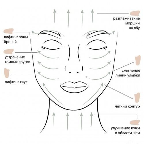 """Нефритовий масажер-скребок для обличчя """"Гуаша"""""""